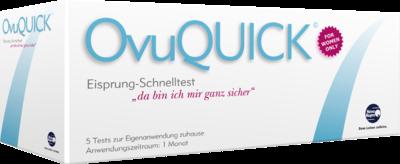 OVUQUICK Test